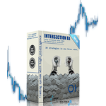 intersection forex strategy