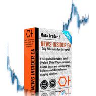 profit on news