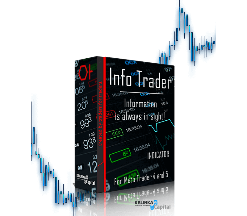 Indicator Info Trader v 1 0 for Meta Trader 4 and Meta Trader 5